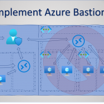 Plan and Implement Azure Bastion - Banner